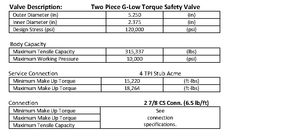 Valves Mechanical Properties & Operating Limits 02.14.2013_Page_4